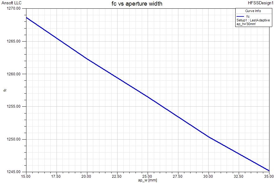 fc vs ap_width