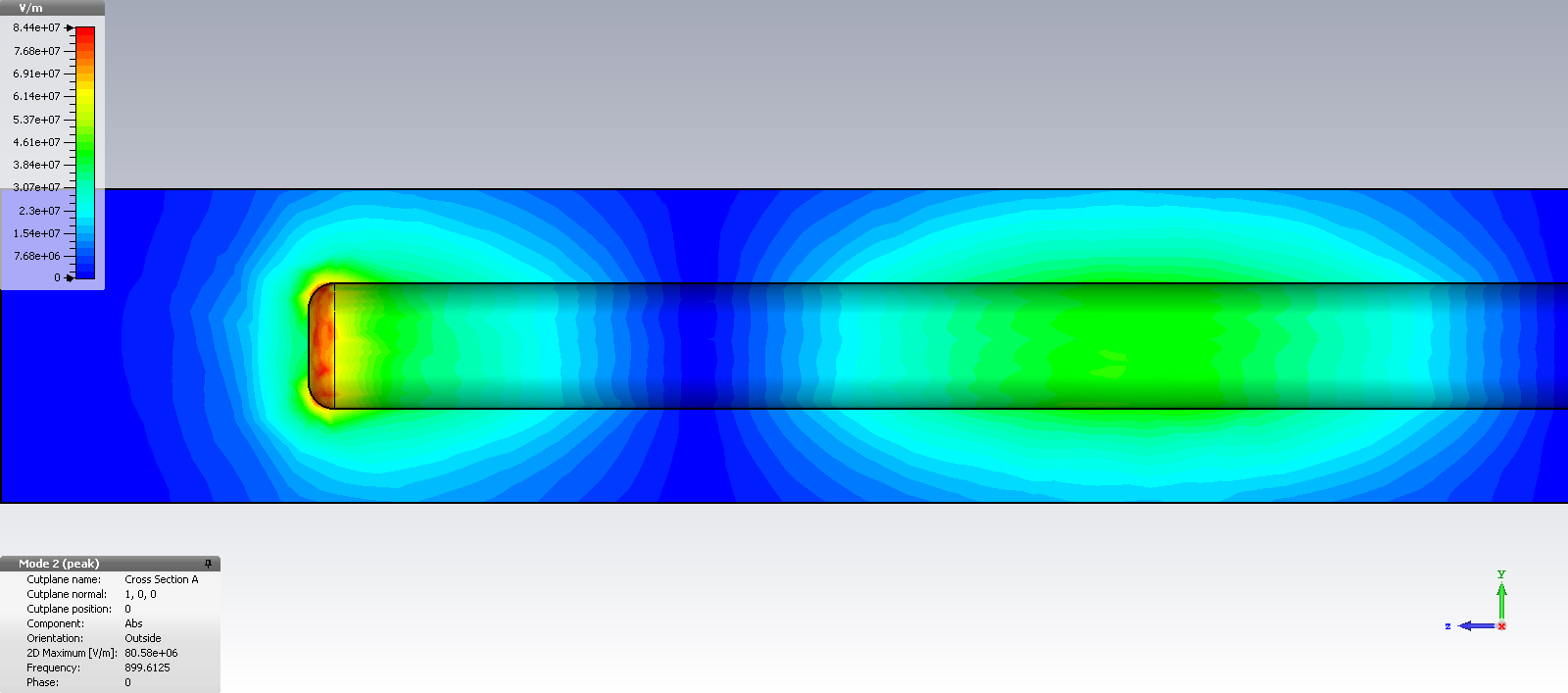 Eigenmodes and Eigenmode Solvers - rfcurrent com